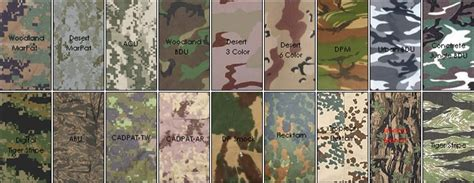 military pattern name nationstates dispatch camouflage of the legions