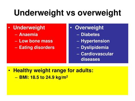 healthy fats for underweight ppt underweight vs overweight powerpoint presentation