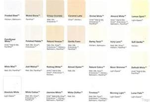 Nippon Exterior Paint - 17 best images about paints on pinterest colour chart copper and blue colors