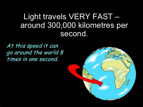 How Fast Does Light Move by 01 How Does Light Travel