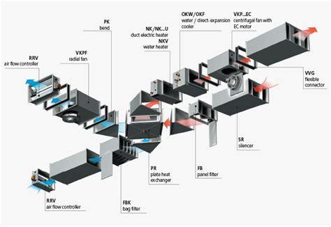 explain ducting wiring system new catalogue for x vent energy efficient duct air
