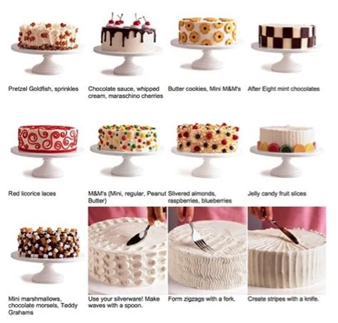 Tips For Cake Decorating At Home by Cake Decorating Made Simple Baked By Joanna