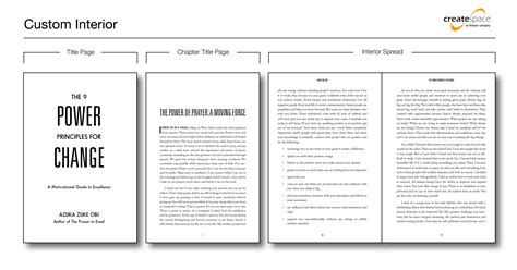 createspace interior templates choice image templates