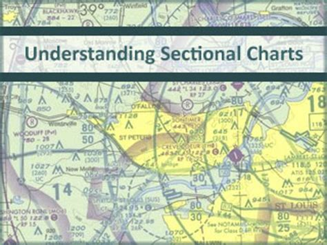 online sectional charts gold seal online ground school