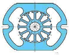 Rotor Bor Tangan elektronika listrik motor listrik ac