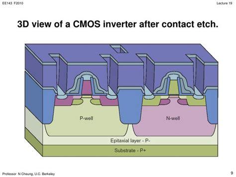 cmos layout ppt ppt cmos inverter layout powerpoint presentation id 627828