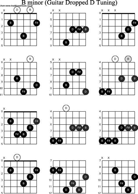 guitar chord diagram maker guitar chord diagram maker guitar get free image about