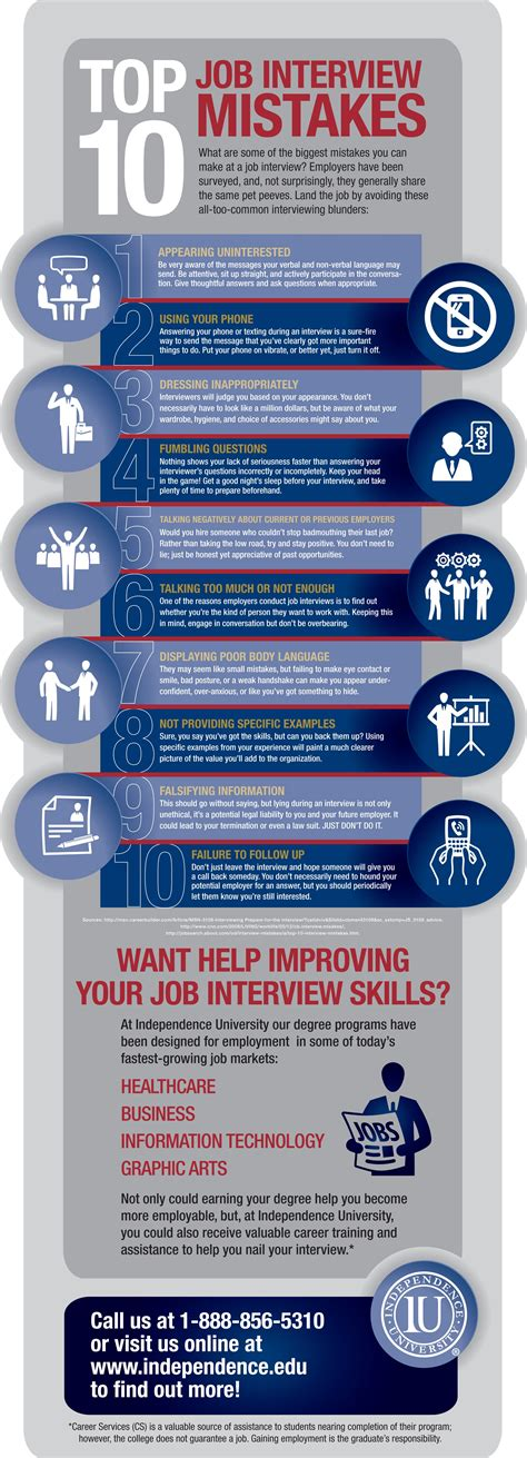 tips to avoid the 8 top mistakes when buying a house top 10 job interview mistakes infographic bit rebels
