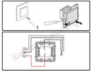 инструкция дизайнер-верстальщик
