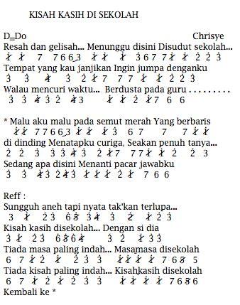 download mp3 lagu chrisye not angka pianika lagu chrisye kisah kasih di sekolah