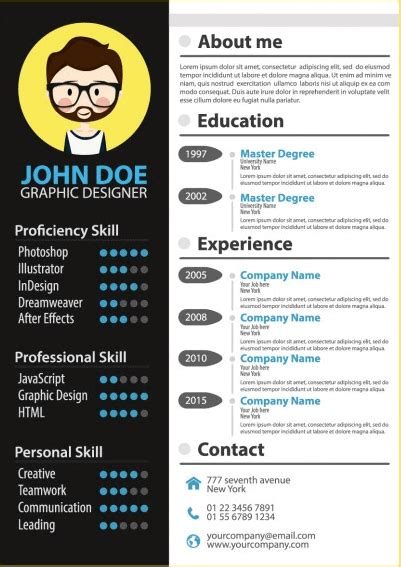 Best Resume Templates In Pdf by Mejores Plantillas De Curriculum Gratuitas C 237 Cero