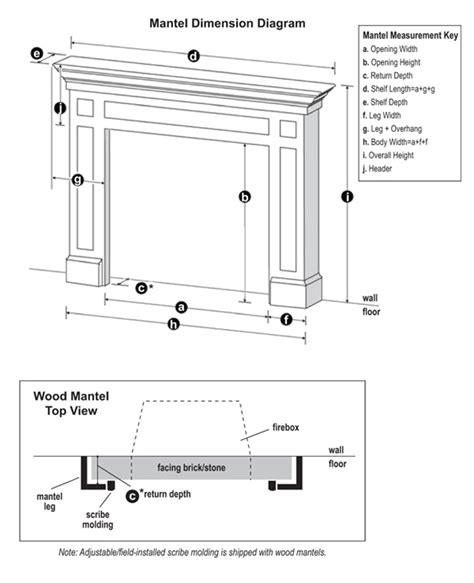 Fireplace Mantel Dimensions by Fireplace Mantel Builder Mantels Danbury Mantelcraft
