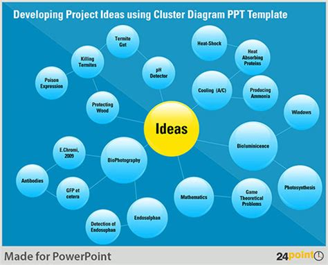 Brainstorming Template Powerpoint Bountr Info Brainstorming Template Powerpoint