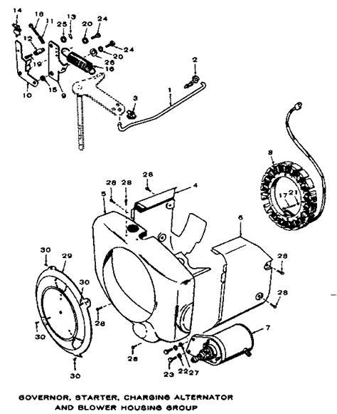 onan engine parts diagram remarkable onan engine parts diagram photos best image