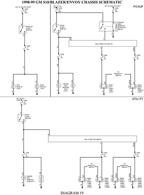 1998 gmc kes wiring diagrams 1998 gmc brake system gmc light wiring diagram i a 1998 gmc jimmy and my brake lights will not work car forums at edmunds