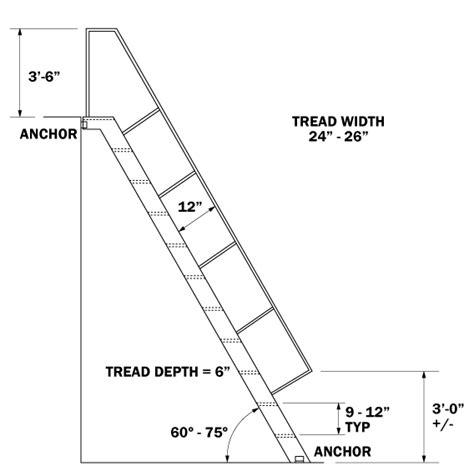 ship ladder ship ladder home ideas pinterest