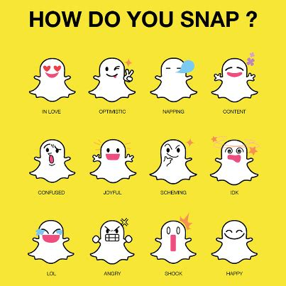how tell someones snap best friends 191 qu 233 es snapchat