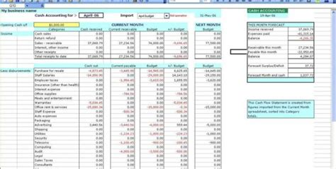 Wedding Budget Template Australia by Food Cost Spreadsheet Template Costing Spreadsheet
