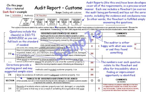 deviation report template doc 16561281 7 audit report template bizdoska
