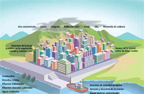 los problemas ambientales en las ciudades atajo avizora libro de geograf 237 a de m 233 xico y del mundo telesecundaria