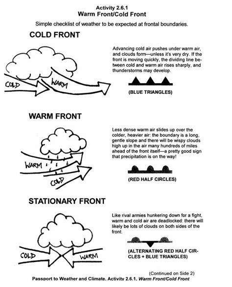 Air Masses Worksheet by Worksheets Weather Fronts Worksheet Opossumsoft