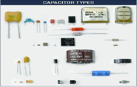 capacitor types list capacitor types ceramic capacitors capacitors working principle