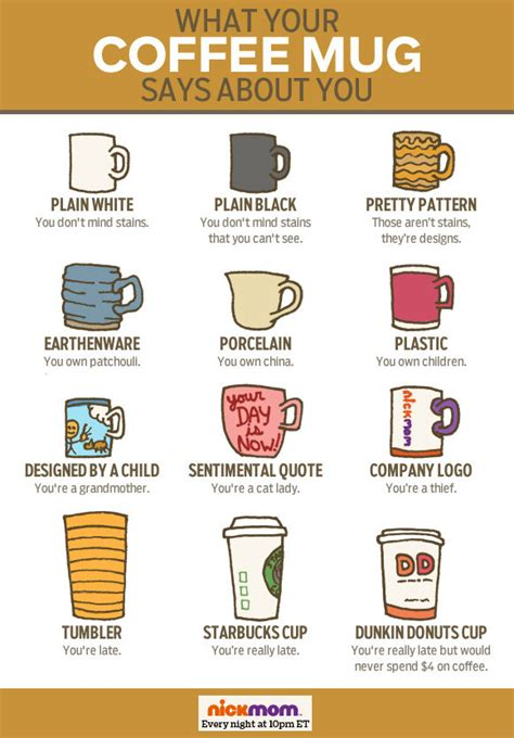what does your coffee say about you what your coffee mug says about you for every mom