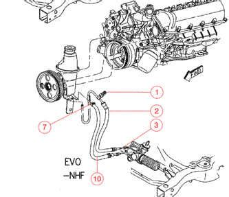 electric power steering 1995 chrysler lhs security system cadillac deville fuse box location cadillac wiring diagram site
