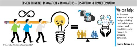 design thinking digital transformation home page innovatus marketers touchpoint llp