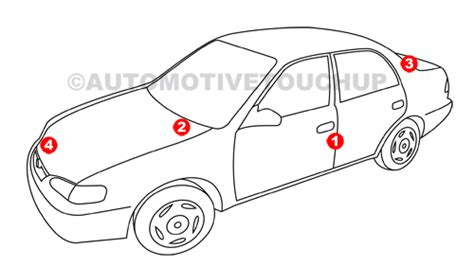 saab paint code locations touch up paint automotivetouchup