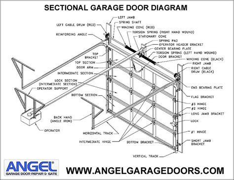 diagrams 603390 jlg scissor lift wiring diagram boom