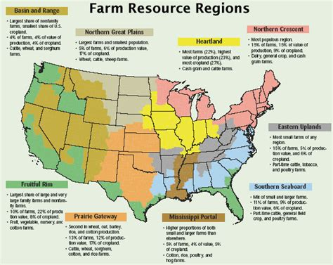 us agricultural regions map infographics maps and more u s historical