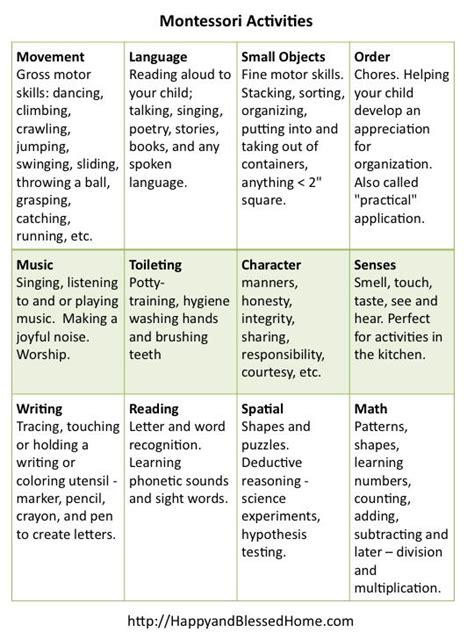 Complaint Letter Lesson Plan 5 free preschool alphabet letter a activities for prek