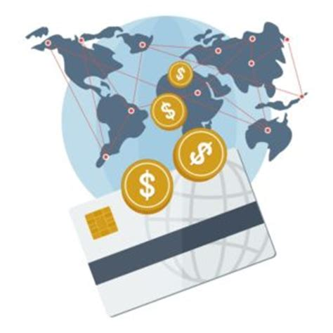 Business Credit Card Processing
