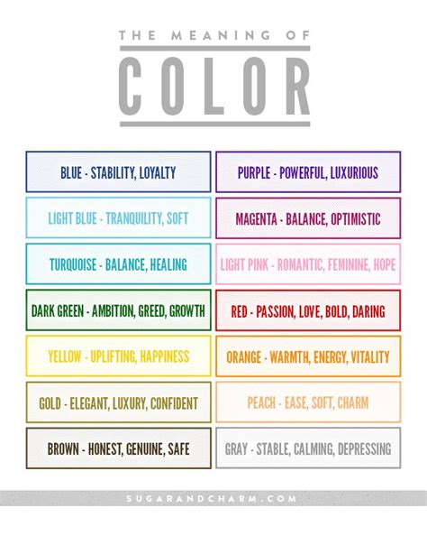 color meanings chart the meaning of color chart s factor color meanings