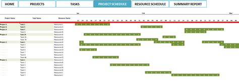 Excel Project Schedule Template   schedule template free