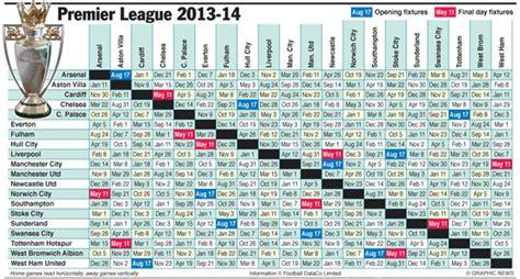 epl fixtures kenyan time premier league fixtures excel export
