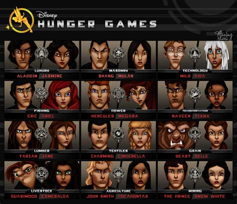 the who dared to think 5 the who dared to lead volume 5 books disney hunger what part of panem are your favorite