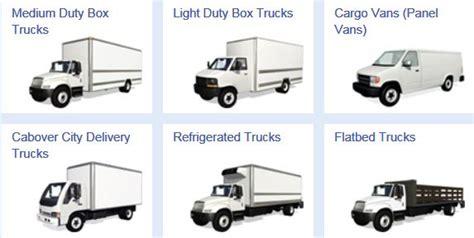 find straight  box truck insurance