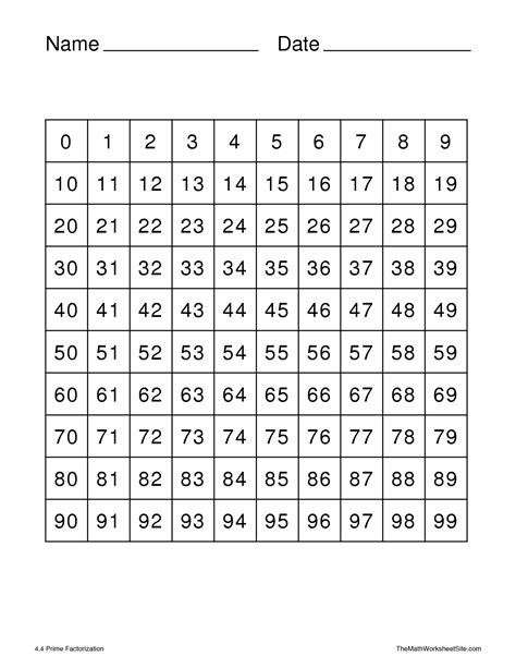 printable prime numbers up to 100 chart 7 best images of prime number chart 1 100 printable