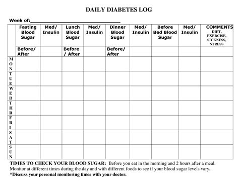diabetic diary template 8 best images of diabetic food log sheets printable