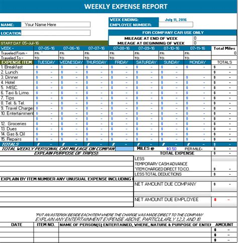 Expense Report Form Excel ms excel weekly expense report office templates