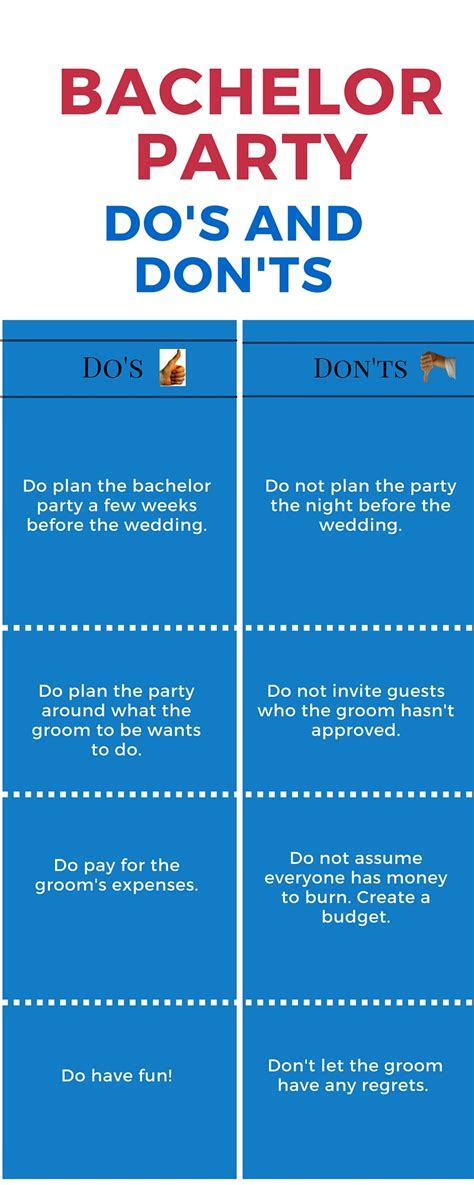 Bachelor Party Do's and Don'ts