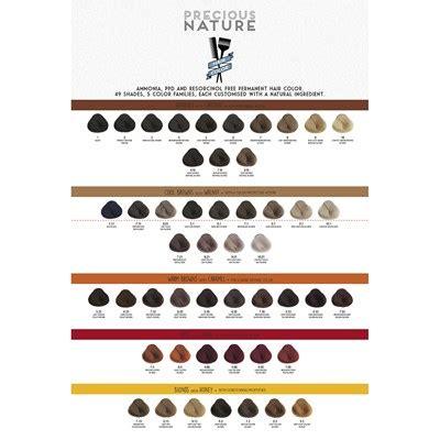 alfaparf milano hair color chart precious nature hair color chart