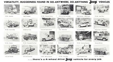 jeep family 2017 features ewillys page 7