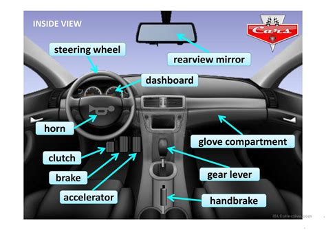 Car Wallpaper With Name by Car Interior Parts Names With Pictures Www Indiepedia Org
