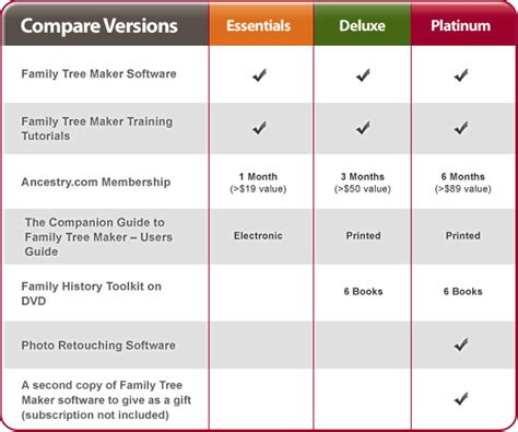 comparison chart template images