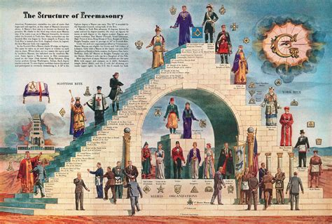illuminati and freemason freemasonry vesselanaw