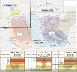 permian basin overview maps geology counties