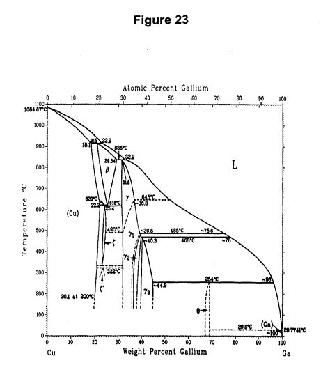 silver pourbaix diagram patent ep1544164a2 hermetic wafer level packaging for